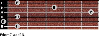 Fdom7(add13) for guitar on frets 1, 0, 1, 5, 3, 1
