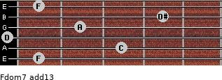 Fdom7(add13) for guitar on frets 1, 3, 0, 2, 4, 1
