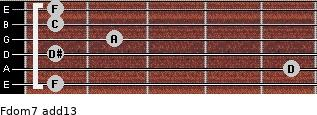 Fdom7(add13) for guitar on frets 1, 5, 1, 2, 1, 1