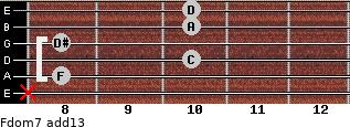 Fdom7(add13) for guitar on frets x, 8, 10, 8, 10, 10