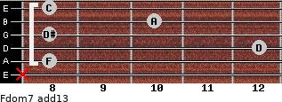 Fdom7(add13) for guitar on frets x, 8, 12, 8, 10, 8