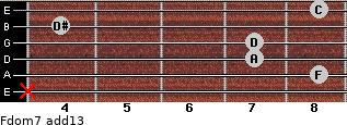 Fdom7(add13) for guitar on frets x, 8, 7, 7, 4, 8