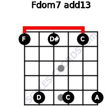 Fdom7(add13) for guitar on frets 1, 5, 1, 5, 1, 5