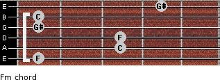 Fm for guitar on frets 1, 3, 3, 1, 1, 4