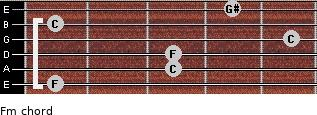 Fm for guitar on frets 1, 3, 3, 5, 1, 4