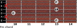 Fm for guitar on frets 13, x, 10, 13, x, 13