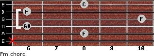 Fm for guitar on frets x, 8, 6, 10, 6, 8