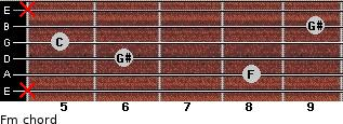 Fm for guitar on frets x, 8, 6, 5, 9, x