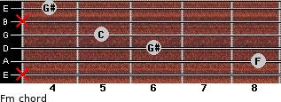 Fm for guitar on frets x, 8, 6, 5, x, 4