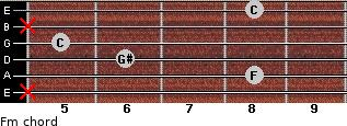 Fm for guitar on frets x, 8, 6, 5, x, 8