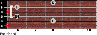 Fm for guitar on frets x, 8, 6, x, 6, 8