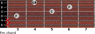 Fm for guitar on frets x, x, 3, 5, 6, 4
