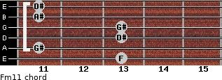 Fm11 for guitar on frets 13, 11, 13, 13, 11, 11