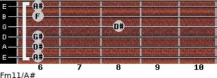 Fm11/A# for guitar on frets 6, 6, 6, 8, 6, 6