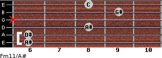 Fm11/A# for guitar on frets 6, 6, 8, x, 9, 8