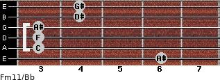 Fm11/Bb for guitar on frets 6, 3, 3, 3, 4, 4