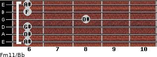 Fm11/Bb for guitar on frets 6, 6, 6, 8, 6, 6