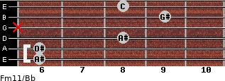 Fm11/Bb for guitar on frets 6, 6, 8, x, 9, 8