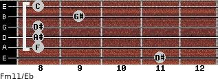 Fm11/Eb for guitar on frets 11, 8, 8, 8, 9, 8