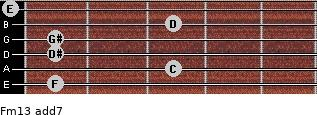Fm13 add(7) guitar chord