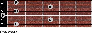 Fm6 for guitar on frets 1, 3, 0, 1, 3, 1