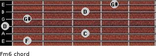 Fm6 for guitar on frets 1, 3, 0, 1, 3, 4