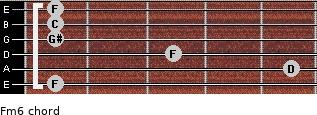 Fm6 for guitar on frets 1, 5, 3, 1, 1, 1