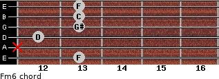 Fm6 for guitar on frets 13, x, 12, 13, 13, 13