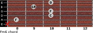 Fm6 for guitar on frets x, 8, 10, 10, 9, 10