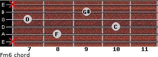 Fm6 for guitar on frets x, 8, 10, 7, 9, x