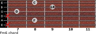 Fm6 for guitar on frets x, 8, x, 7, 9, 8