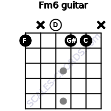Fm6 for guitar on frets 1, x, 0, 1, 1, x