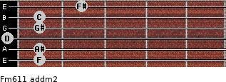 Fm6/11 add(m2) guitar chord