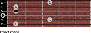Fm6/9 for guitar on frets 1, 3, 0, 1, 1, 3
