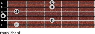 Fm6/9 for guitar on frets 1, 3, 0, 1, 3, 3