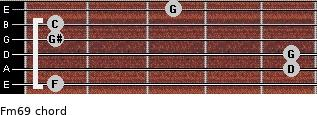 Fm6/9 for guitar on frets 1, 5, 5, 1, 1, 3