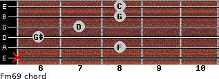 Fm6/9 for guitar on frets x, 8, 6, 7, 8, 8