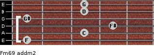 Fm6/9 add(m2) guitar chord