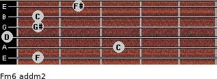 Fm6 add(m2) guitar chord