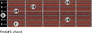 Fm6#5 for guitar on frets 1, 4, 0, 1, 2, 4