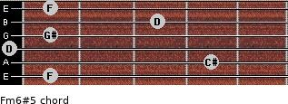 Fm6#5 for guitar on frets 1, 4, 0, 1, 3, 1