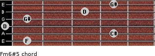 Fm6#5 for guitar on frets 1, 4, 0, 1, 3, 4