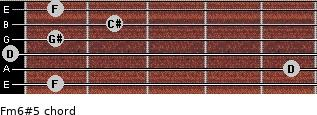 Fm6#5 for guitar on frets 1, 5, 0, 1, 2, 1