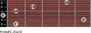 Fm6#5 for guitar on frets 1, 5, 0, 1, 2, 4