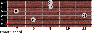 Fm6#5 for guitar on frets x, 8, 11, 7, 9, 9