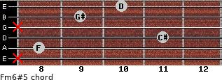 Fm6#5 for guitar on frets x, 8, 11, x, 9, 10