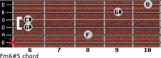 Fm6#5 for guitar on frets x, 8, 6, 6, 9, 10