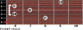 Fm6#5 for guitar on frets x, 8, 6, 7, 6, 9
