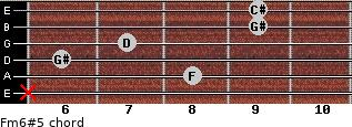 Fm6#5 for guitar on frets x, 8, 6, 7, 9, 9