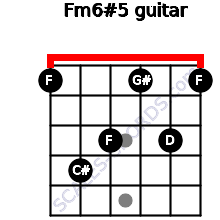 Fm6#5 for guitar on frets 1, 4, 3, 1, 3, 1